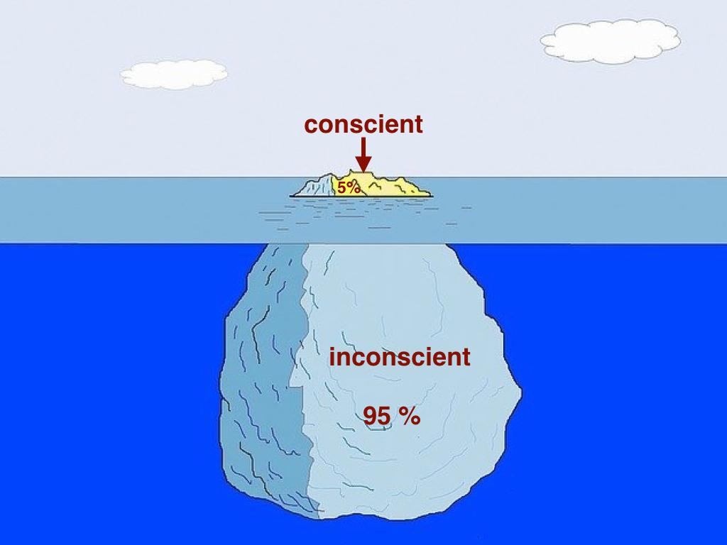 inconscient conscient 001